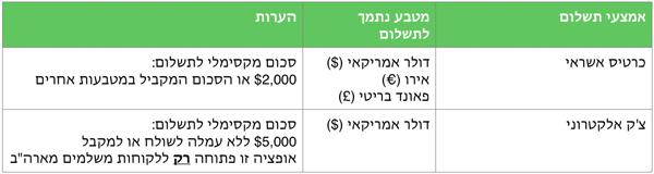 אפשרויות תשלום ב- payoneer